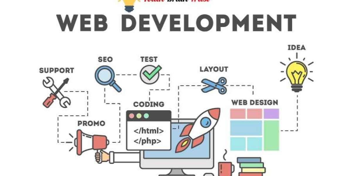 Website Development Services in Lucknow
