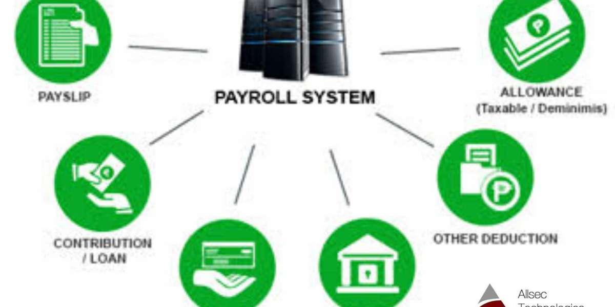 Payroll Companies In Chennai
